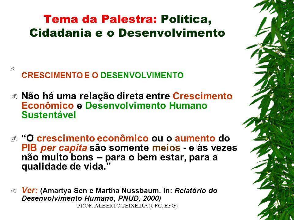 Tema da Palestra: Política, Cidadania e o Desenvolvimento CRESCIMENTO E O DESENVOLVIMENTO Não há uma relação direta entre Crescimento Econômico e Dese
