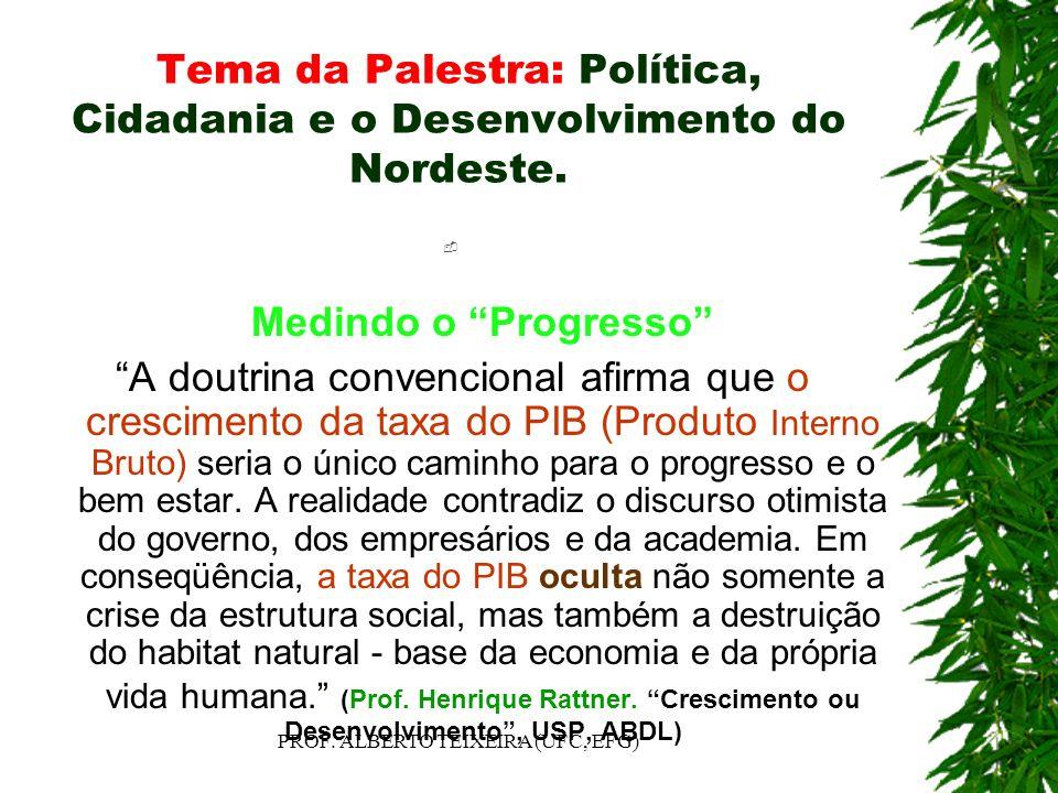 Tema da Palestra: Política, Cidadania e o Desenvolvimento do Nordeste. Medindo o Progresso A doutrina convencional afirma que o crescimento da taxa do