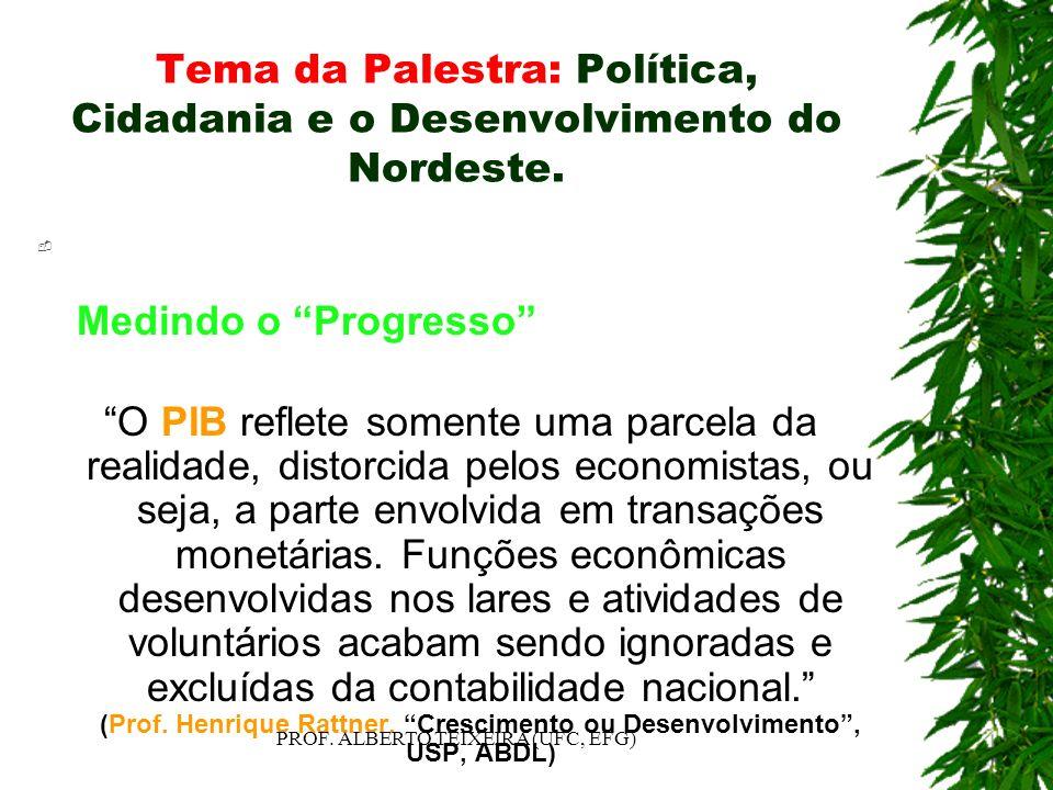 Tema da Palestra: Política, Cidadania e o Desenvolvimento do Nordeste. Medindo o Progresso O PIB reflete somente uma parcela da realidade, distorcida
