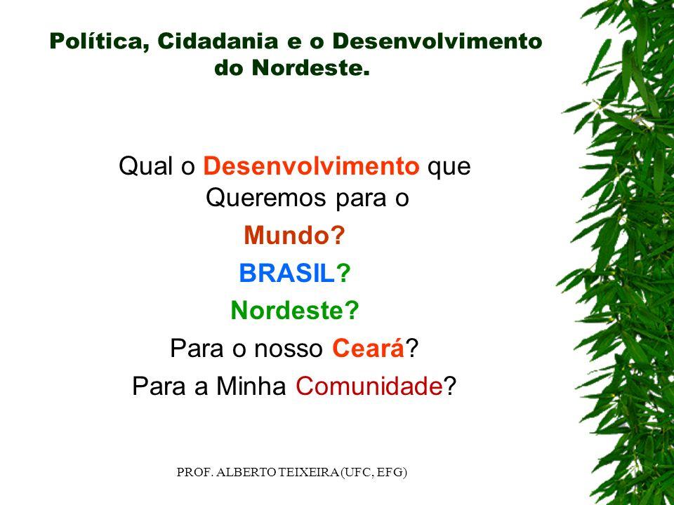 Política, Cidadania e o Desenvolvimento do Nordeste. Qual o Desenvolvimento que Queremos para o Mundo? BRASIL? Nordeste? Para o nosso Ceará? Para a Mi