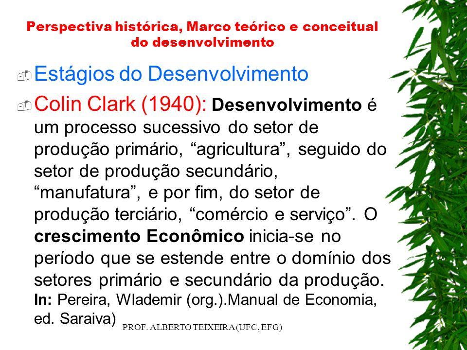 Perspectiva histórica, Marco teórico e conceitual do desenvolvimento Estágios do Desenvolvimento Colin Clark (1940): Desenvolvimento é um processo suc
