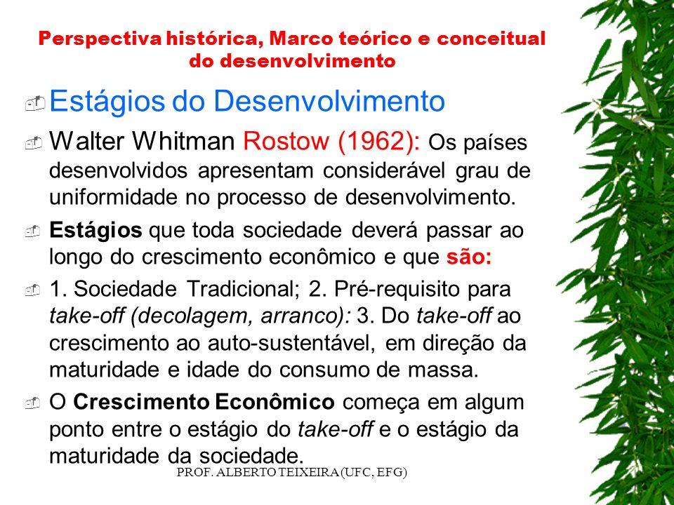 Aspectos Conceituais CARLEIAL, Liana M.da Frota. A questão regional no Brasil Contemporâneo.