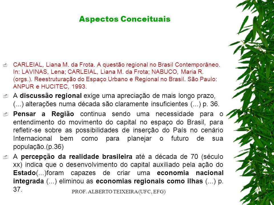 Aspectos Conceituais Análise Regional- É no contexto da integração econômica nacional que faz sentido discutir região, suas próprias relações e suas relações com as demais regiões.