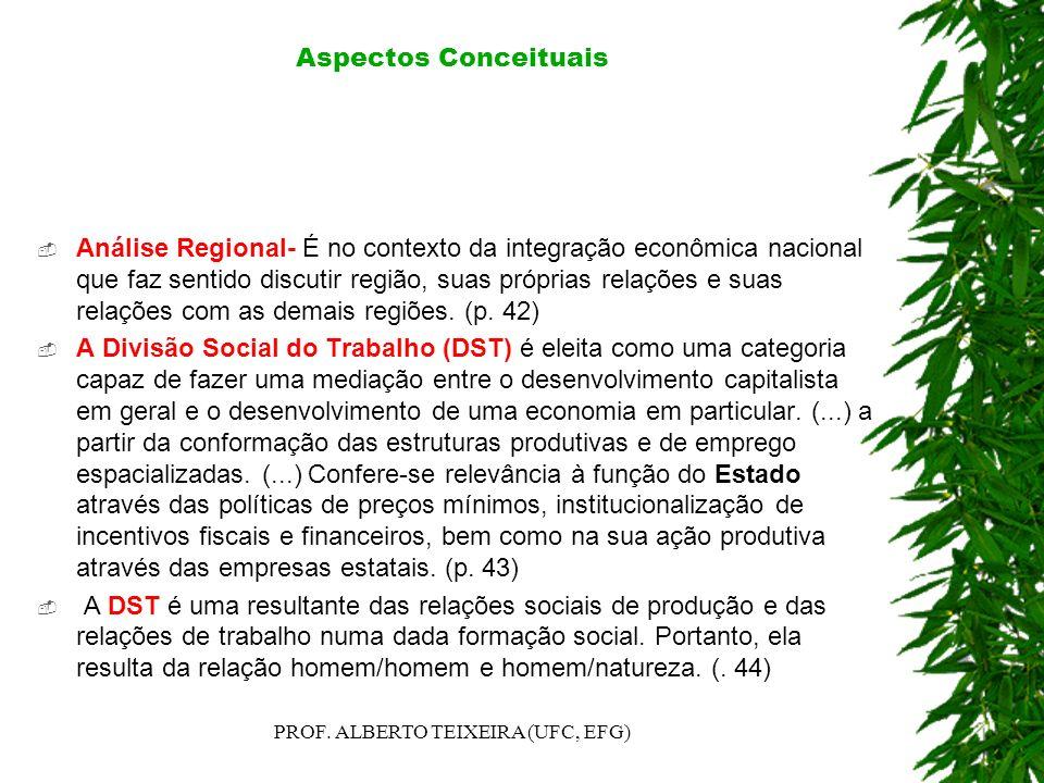 Aspectos Conceituais Análise Regional- É no contexto da integração econômica nacional que faz sentido discutir região, suas próprias relações e suas r