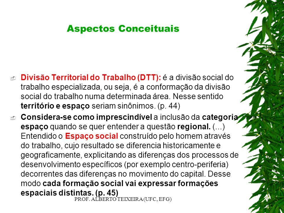 Aspectos Conceituais Divisão Territorial do Trabalho (DTT): é a divisão social do trabalho especializada, ou seja, é a conformação da divisão social d