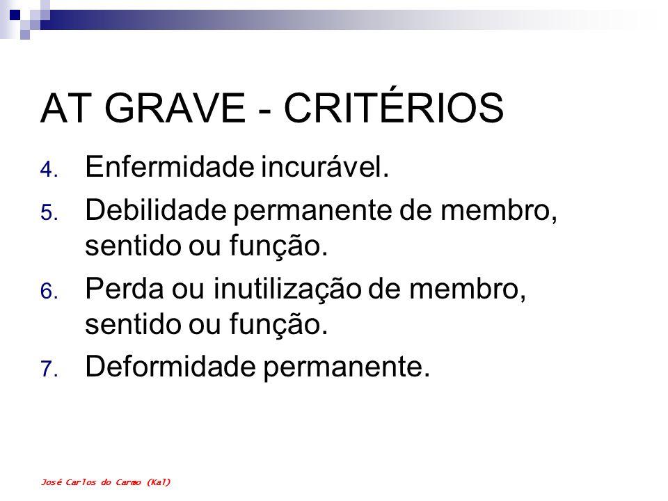José Carlos do Carmo (Kal) AT GRAVE - CRITÉRIOS 4. Enfermidade incurável. 5. Debilidade permanente de membro, sentido ou função. 6. Perda ou inutiliza