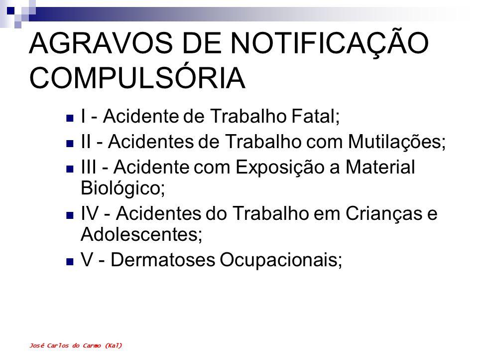 José Carlos do Carmo (Kal) AGRAVOS DE NOTIFICAÇÃO COMPULSÓRIA VI - Intoxicações Exógenas (por substâncias químicas, incluindo agrotóxicos, gases tóxicos e metais pesados); VII - Lesões por Esforços Repetitivos (LER), Distúrbios Osteomusculares Relacionadas ao Trabalho (DORT); VIII - Pneumoconioses; IX - Perda Auditiva Induzida por Ruído - PAIR; X - Transtornos Mentais Relacionados ao Trabalho; e XI - Câncer Relacionado ao Trabalho.