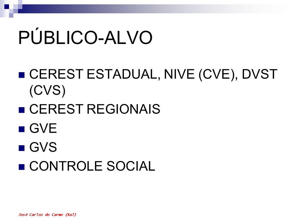 José Carlos do Carmo (Kal) PÚBLICO-ALVO CEREST ESTADUAL, NIVE (CVE), DVST (CVS) CEREST REGIONAIS GVE GVS CONTROLE SOCIAL