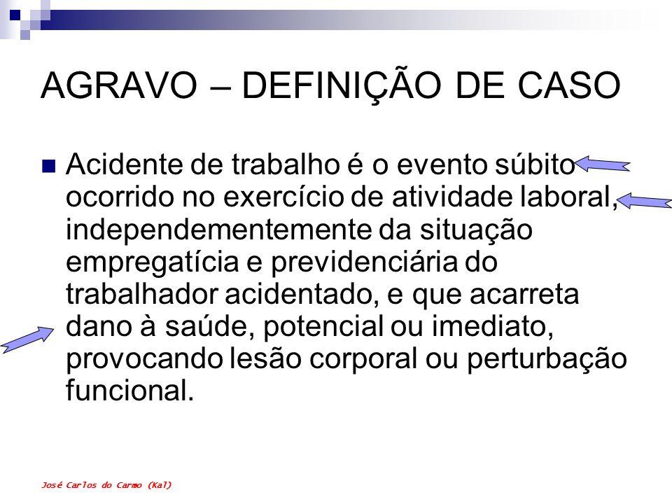 José Carlos do Carmo (Kal) AGRAVO – DEFINIÇÃO DE CASO Acidente de trabalho é o evento súbito ocorrido no exercício de atividade laboral, independement