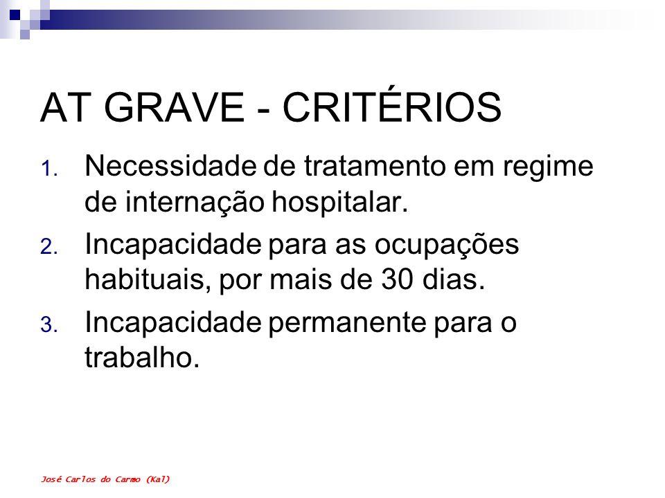 José Carlos do Carmo (Kal) AT GRAVE - CRITÉRIOS 1. Necessidade de tratamento em regime de internação hospitalar. 2. Incapacidade para as ocupações hab
