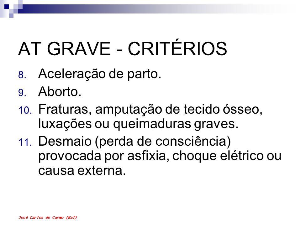 José Carlos do Carmo (Kal) AT GRAVE - CRITÉRIOS 8. Aceleração de parto. 9. Aborto. 10. Fraturas, amputação de tecido ósseo, luxações ou queimaduras gr