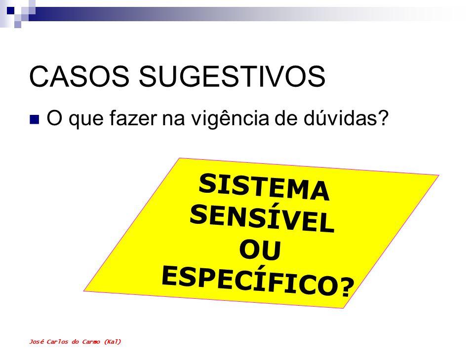 José Carlos do Carmo (Kal) CASOS SUGESTIVOS O que fazer na vigência de dúvidas? SISTEMA SENSÍVEL OU ESPECÍFICO?