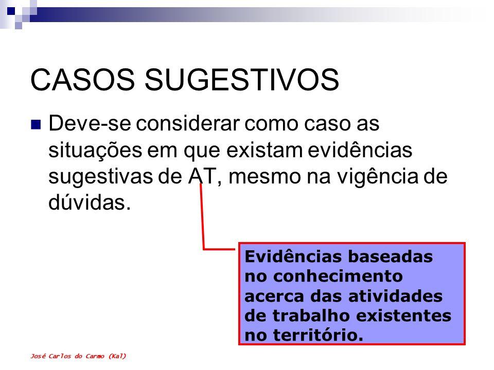 José Carlos do Carmo (Kal) CASOS SUGESTIVOS Deve-se considerar como caso as situações em que existam evidências sugestivas de AT, mesmo na vigência de