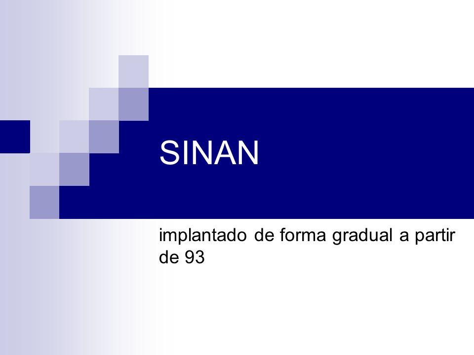 SINAN implantado de forma gradual a partir de 93