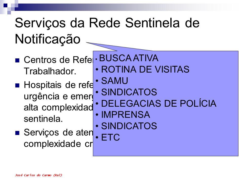 Serviços da Rede Sentinela de Notificação Centros de Referência em Saúde do Trabalhador. Hospitais de referência para o atendimento de urgência e emer