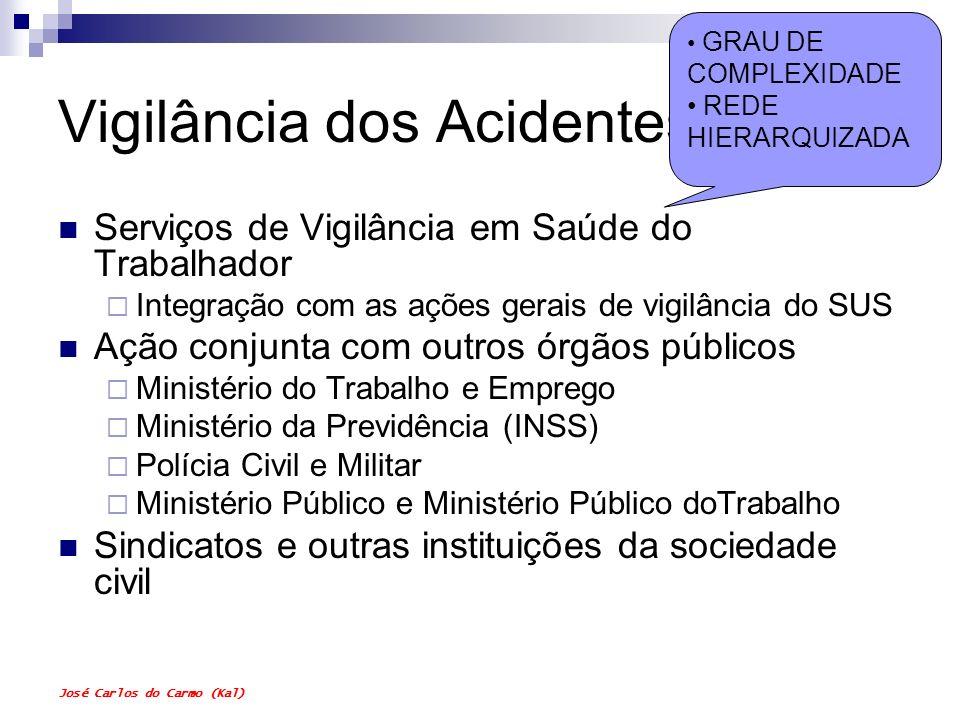 José Carlos do Carmo (Kal) Vigilância dos Acidentes Serviços de Vigilância em Saúde do Trabalhador Integração com as ações gerais de vigilância do SUS