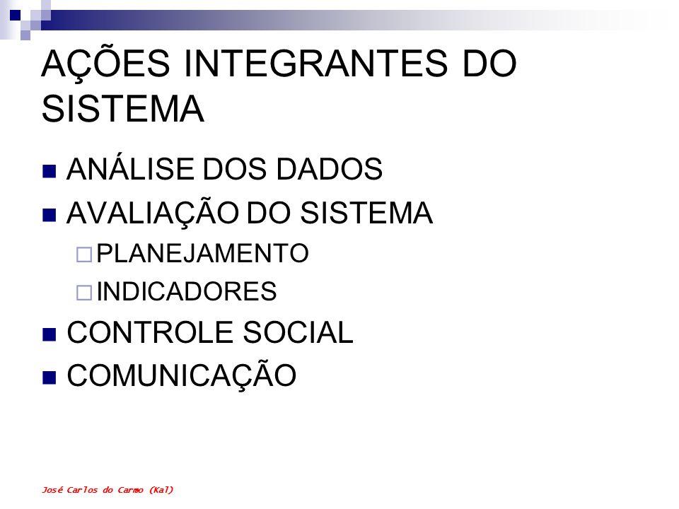 José Carlos do Carmo (Kal) AÇÕES INTEGRANTES DO SISTEMA ANÁLISE DOS DADOS AVALIAÇÃO DO SISTEMA PLANEJAMENTO INDICADORES CONTROLE SOCIAL COMUNICAÇÃO