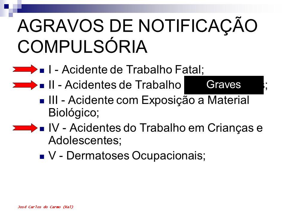 José Carlos do Carmo (Kal) AGRAVOS DE NOTIFICAÇÃO COMPULSÓRIA I - Acidente de Trabalho Fatal; II - Acidentes de Trabalho com Mutilações; III - Acident