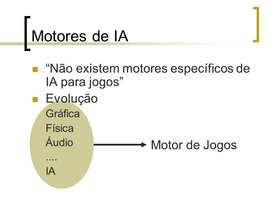 Não existem motores específicos de IA para jogos Evolução Gráfica Física Áudio.... IA Motores de IA Motor de Jogos