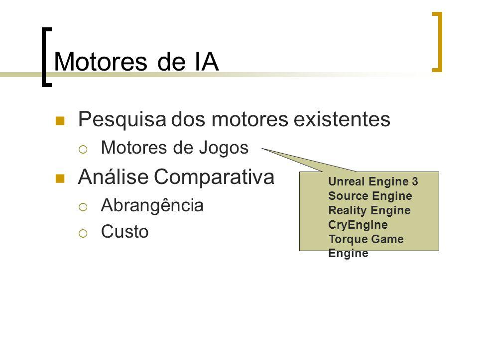 Motores de IA Pesquisa dos motores existentes Motores de Jogos Análise Comparativa Abrangência Custo Unreal Engine 3 Source Engine Reality Engine CryE