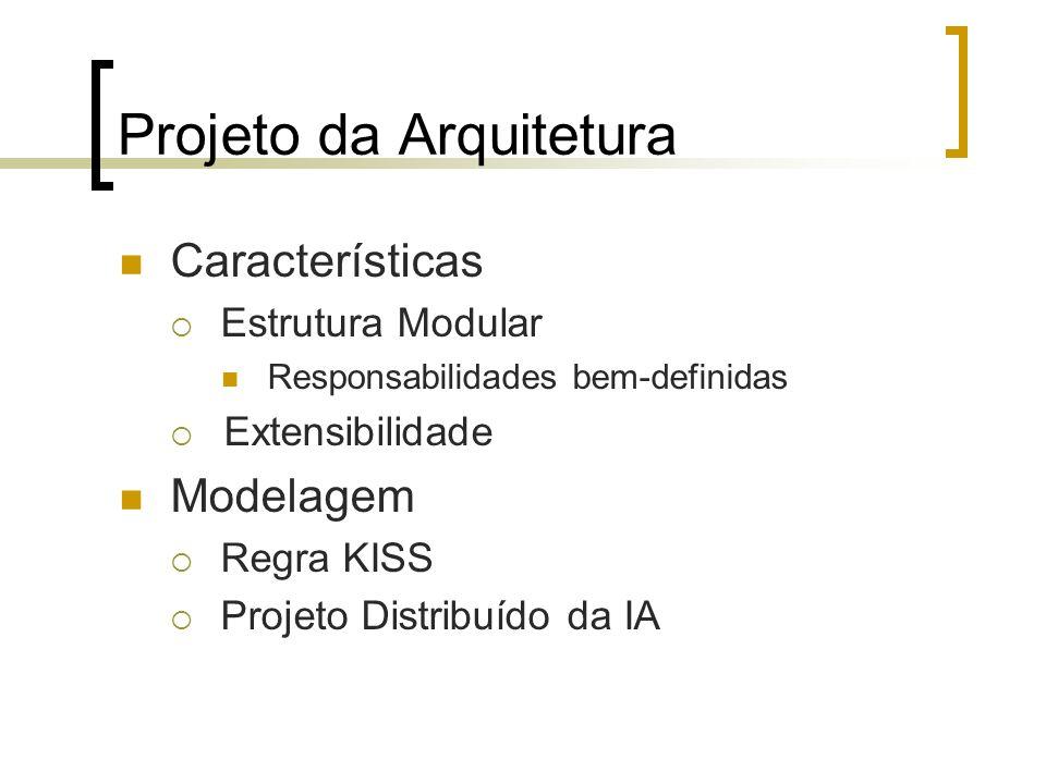 Projeto da Arquitetura Características Estrutura Modular Responsabilidades bem-definidas Extensibilidade Modelagem Regra KISS Projeto Distribuído da I