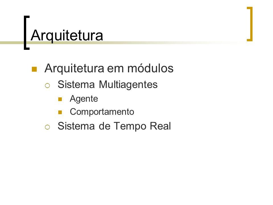 Arquitetura Arquitetura em módulos Sistema Multiagentes Agente Comportamento Sistema de Tempo Real
