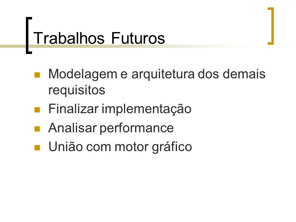 Trabalhos Futuros Modelagem e arquitetura dos demais requisitos Finalizar implementação Analisar performance União com motor gráfico