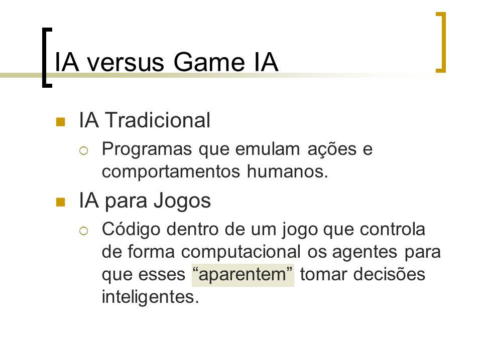 IA versus Game IA IA Tradicional Programas que emulam ações e comportamentos humanos. IA para Jogos Código dentro de um jogo que controla de forma com