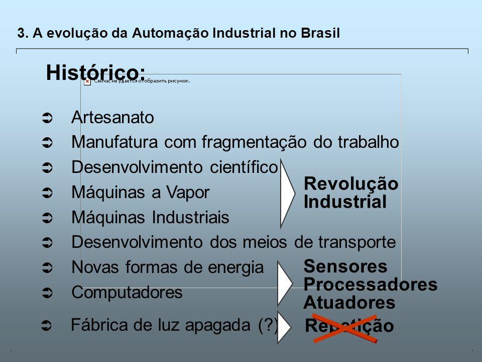 Universidade Católica de GoiásFevereiro/2003 15 Histórico: Artesanato Manufatura com fragmentação do trabalho Desenvolvimento científico Máquinas a Va