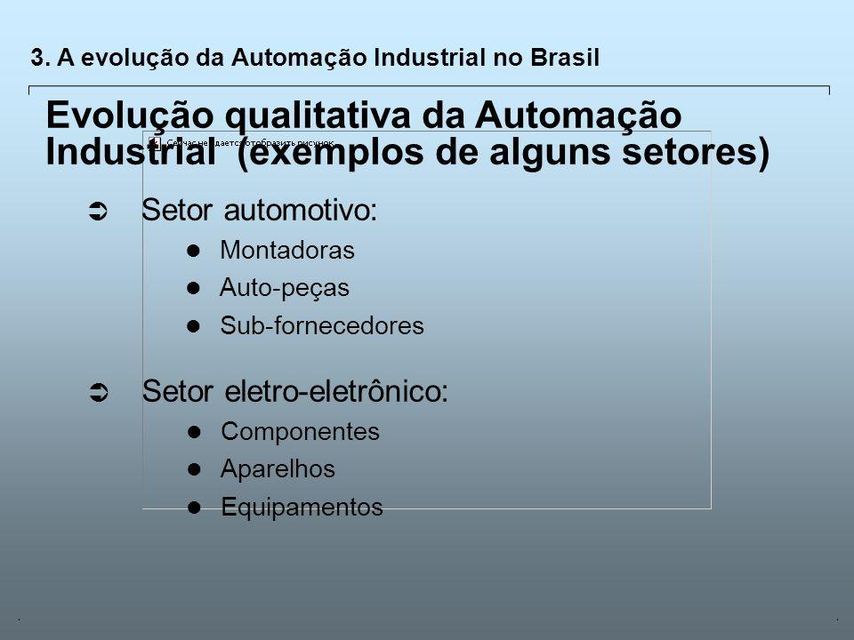 Universidade Católica de GoiásFevereiro/2003 17 3. A evolução da Automação Industrial no Brasil Evolução qualitativa da Automação Industrial (exemplos