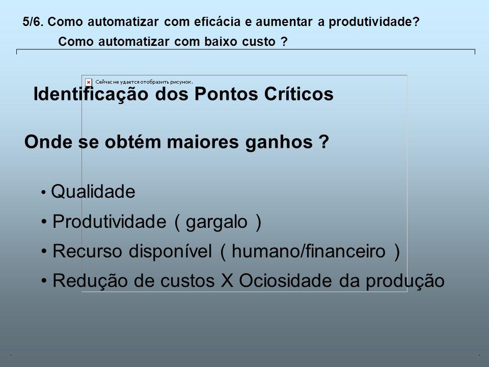 Universidade Católica de GoiásFevereiro/2003 22 Identificação dos Pontos Críticos Qualidade Produtividade ( gargalo ) Recurso disponível ( humano/fina