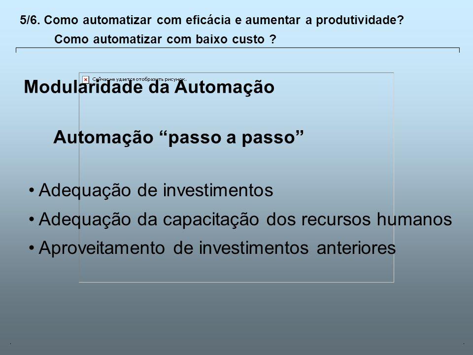 Universidade Católica de GoiásFevereiro/2003 24 Modularidade da Automação Adequação de investimentos Adequação da capacitação dos recursos humanos Apr