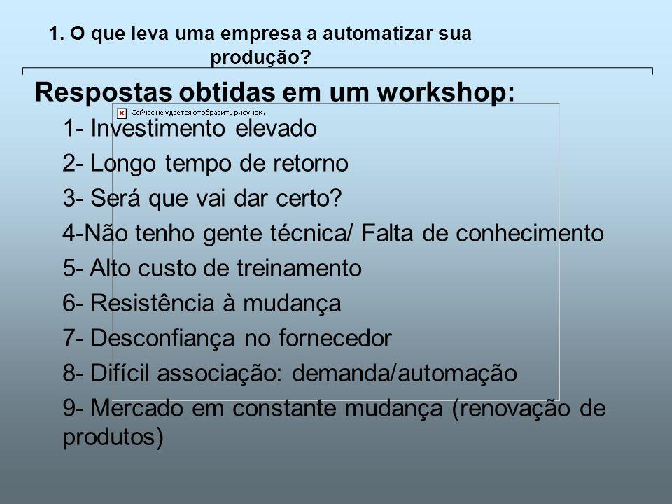 Universidade Católica de GoiásFevereiro/2003 5 1. O que leva uma empresa a automatizar sua produção? Respostas obtidas em um workshop: 1- Investimento