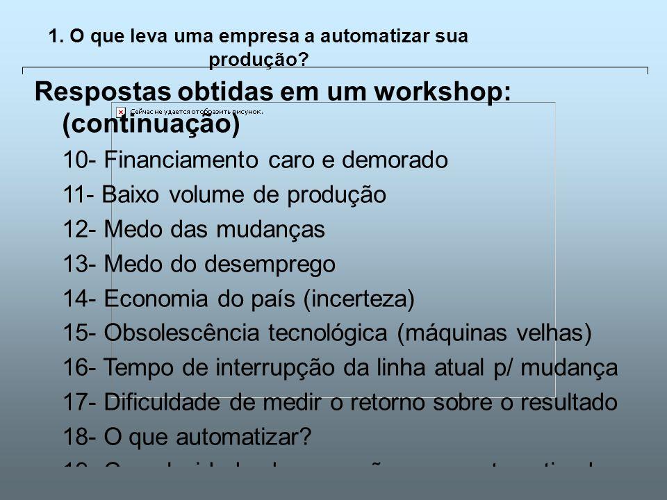 Universidade Católica de GoiásFevereiro/2003 6 1. O que leva uma empresa a automatizar sua produção? Respostas obtidas em um workshop: (continuação) 1