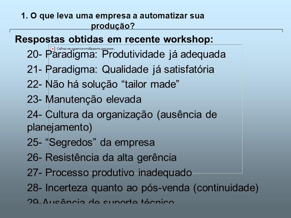 Universidade Católica de GoiásFevereiro/2003 7 1. O que leva uma empresa a automatizar sua produção? Respostas obtidas em recente workshop: 20- Paradi