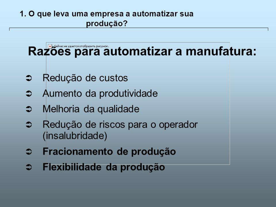 Universidade Católica de GoiásFevereiro/2003 9 1. O que leva uma empresa a automatizar sua produção? Razões para automatizar a manufatura: Redução de