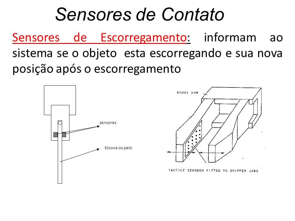 Sensores de Contato Sensores de Escorregamento: informam ao sistema se o objeto esta escorregando e sua nova posição após o escorregamento sensores Es