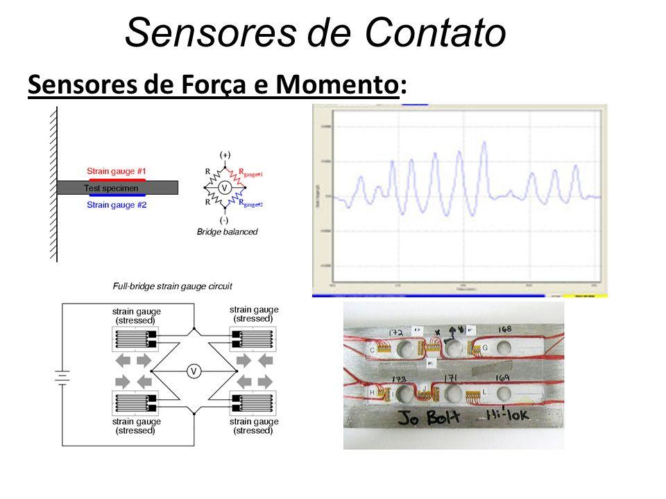 Sensores de Contato Sensores de Força e Momento: