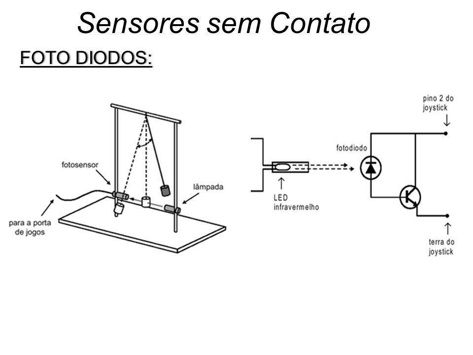 Sensores sem Contato FOTO DIODOS:FOTO DIODOS:
