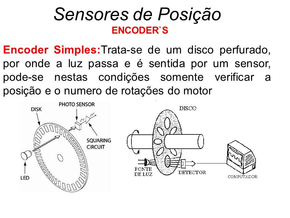 Sensores de Posição ENCODER`S Encoder Simples:Trata-se de um disco perfurado, por onde a luz passa e é sentida por um sensor, pode-se nestas condições
