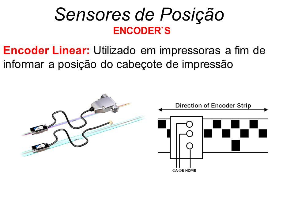 Sensores de Posição ENCODER`S Encoder Linear: Utilizado em impressoras a fim de informar a posição do cabeçote de impressão