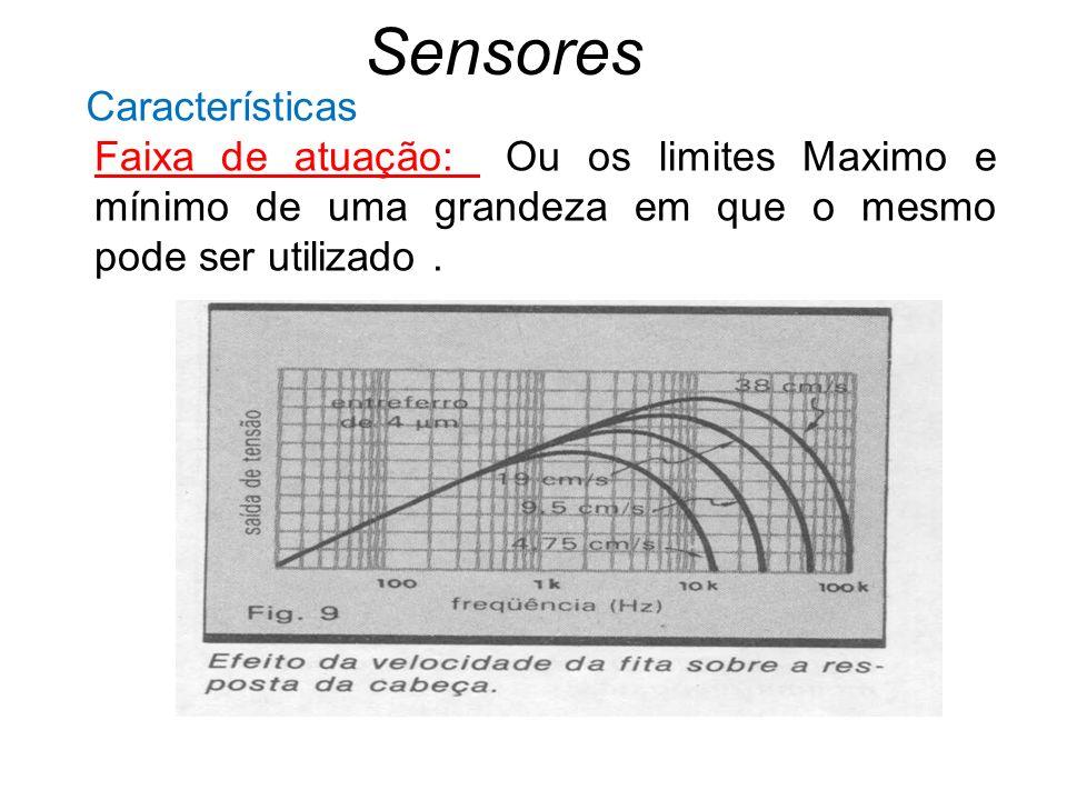 Sensores Faixa de atuação: Ou os limites Maximo e mínimo de uma grandeza em que o mesmo pode ser utilizado. Características