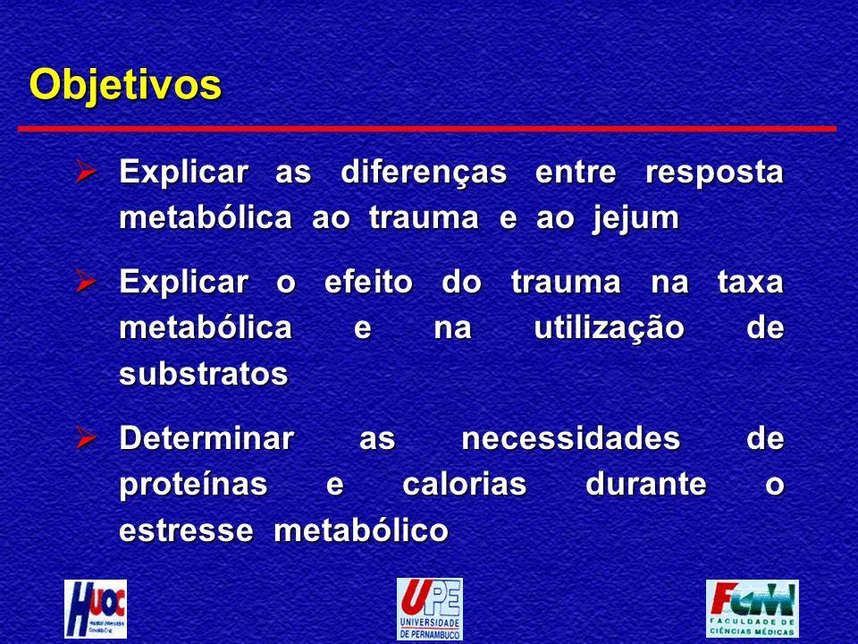Objetivos Explicar as diferenças entre resposta metabólica ao trauma e ao jejum Explicar as diferenças entre resposta metabólica ao trauma e ao jejum