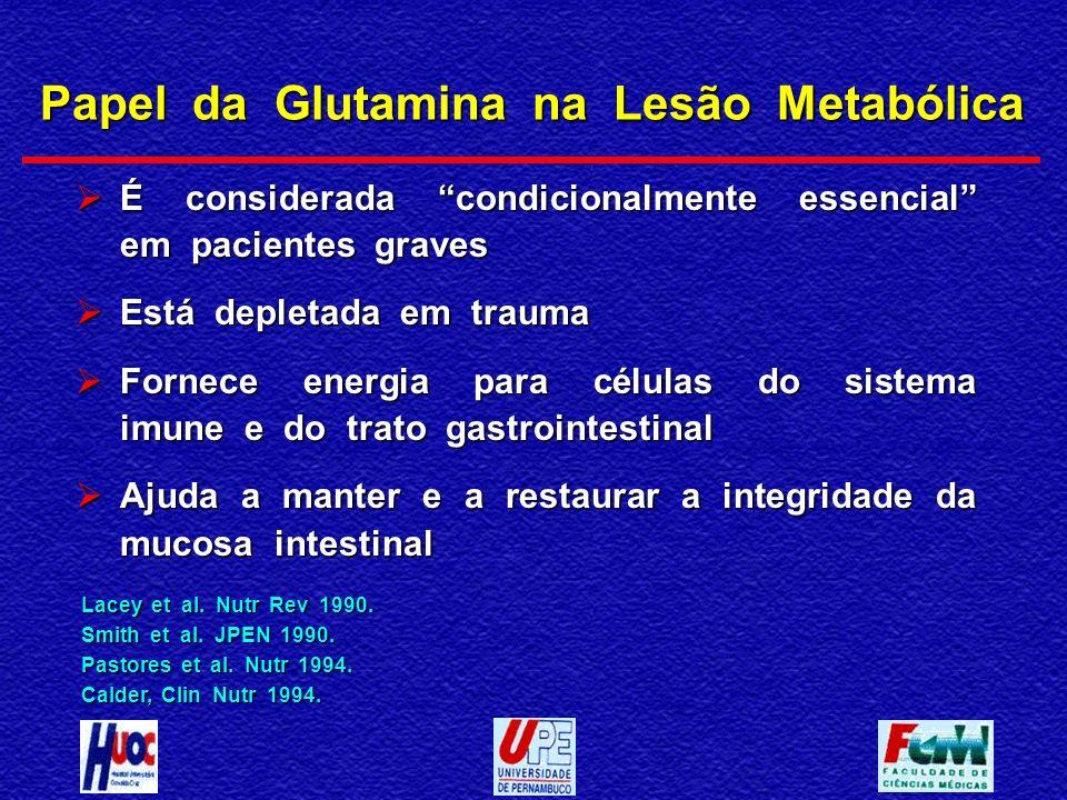 Papel da Glutamina na Lesão Metabólica É considerada condicionalmente essencial em pacientes graves É considerada condicionalmente essencial em pacien