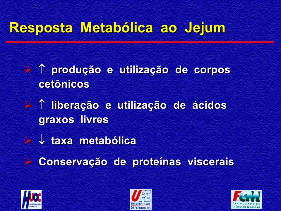 Resposta Metabólica ao Jejum produção e utilização de corpos cetônicos produção e utilização de corpos cetônicos liberação e utilização de ácidos grax