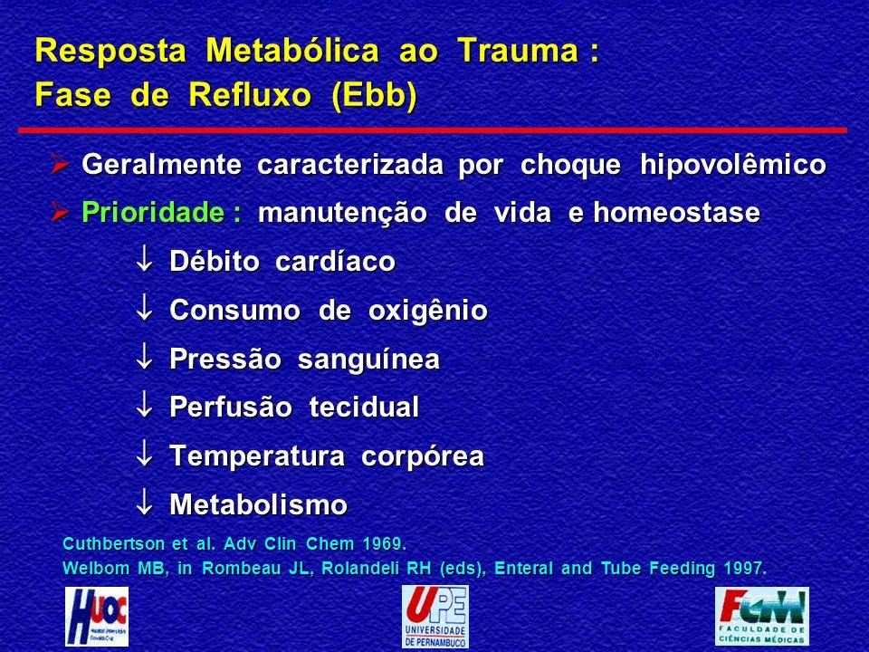 Resposta Metabólica ao Trauma : Fase de Refluxo (Ebb) Cuthbertson et al. Adv Clin Chem 1969. Welbom MB, in Rombeau JL, Rolandeli RH (eds), Enteral and