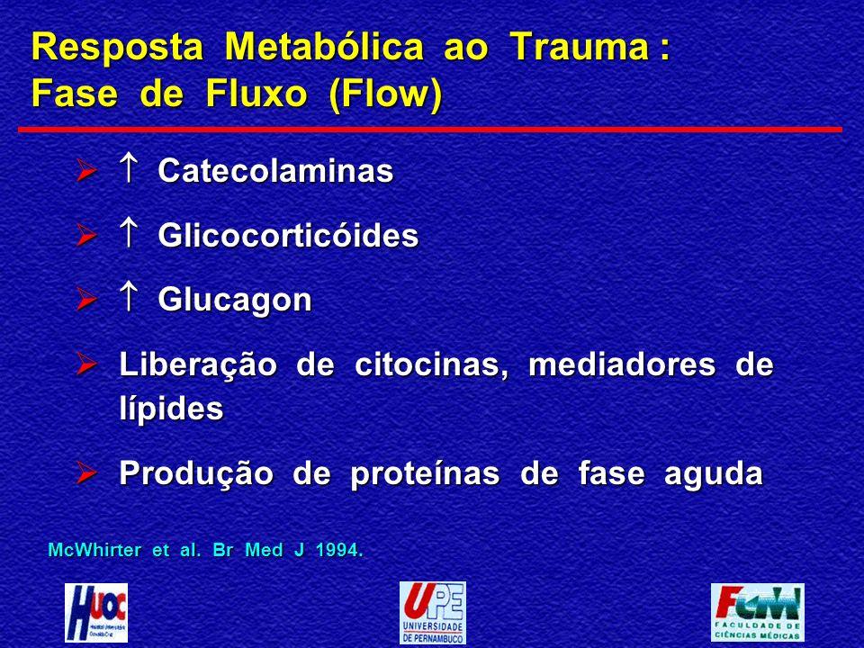 Resposta Metabólica ao Trauma : Fase de Fluxo (Flow) McWhirter et al. Br Med J 1994. Catecolaminas Catecolaminas Glicocorticóides Glicocorticóides Glu