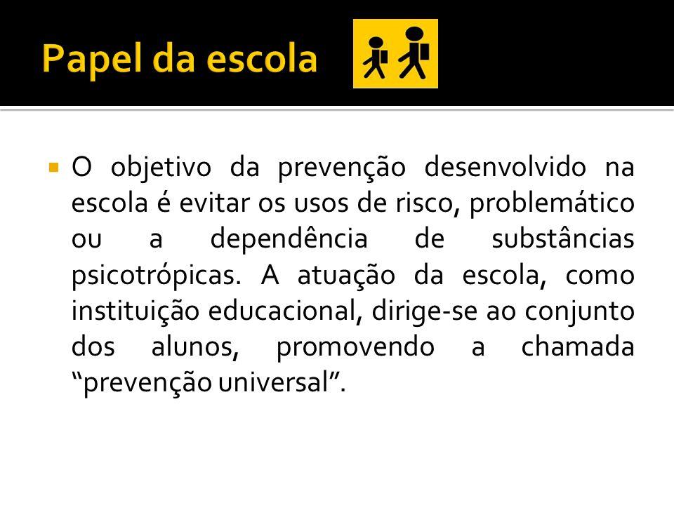 O objetivo da prevenção desenvolvido na escola é evitar os usos de risco, problemático ou a dependência de substâncias psicotrópicas. A atuação da esc
