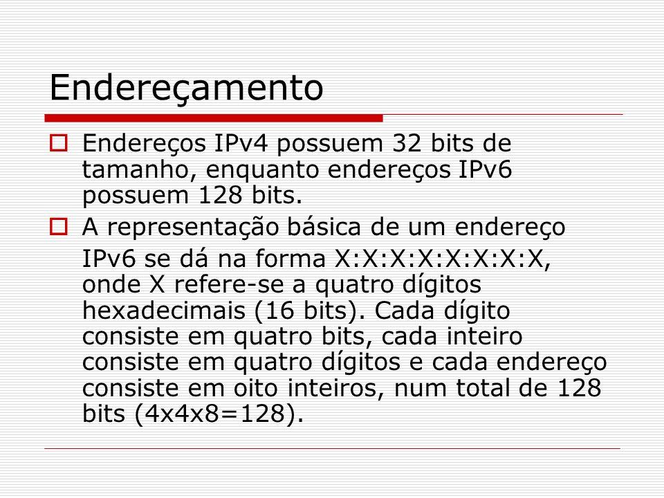 Endereçamento IPv6 Apenas 15 % de todo espaço IPv6 está alocado, ficando os outros 85% restantes para uso futuro.