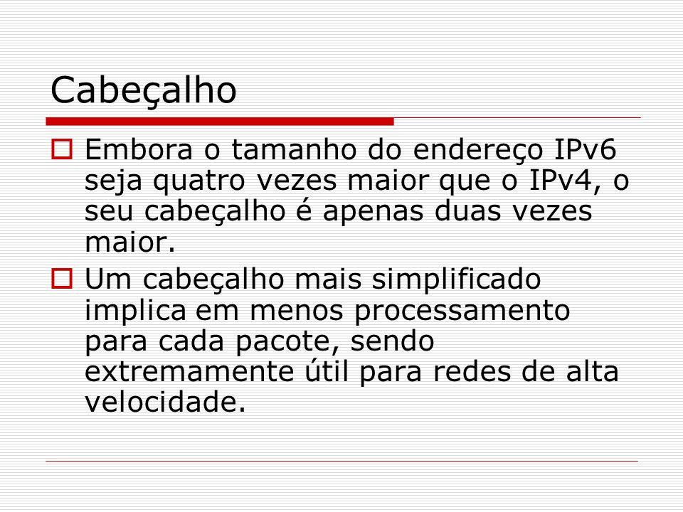Cabeçalho Pode-se realizar uma comparação entre os cabeçalhos do IPv4 e do Ipv6, observando-se os diagramas: